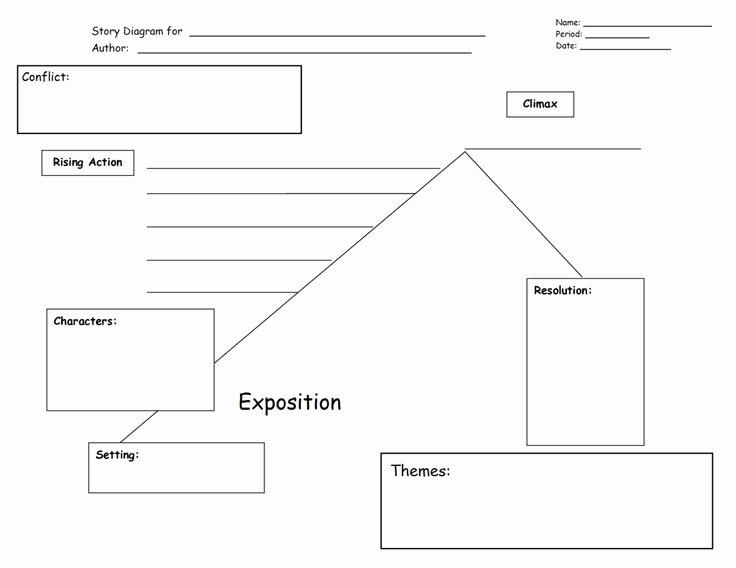 Blank Plot Diagram Template Fresh 29 Of Story Plot Template Blank
