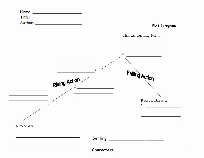 Blank Plot Diagram Template Inspirational Blank Plot Diagram with Conflict