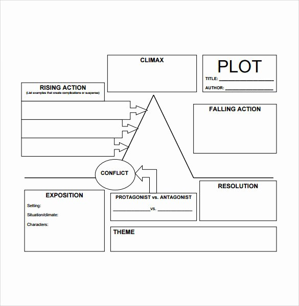Blank Plot Diagram Template Lovely 29 Of Story Plot Template Blank