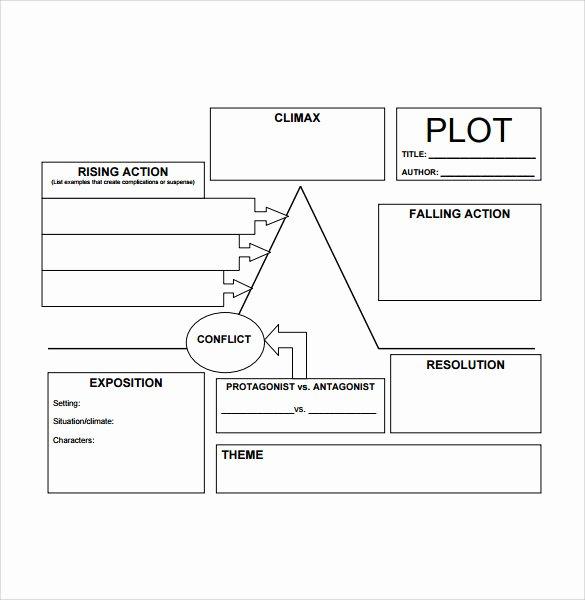 Blank Plot Diagram Template Lovely 29 Of Story Plot Template Blank