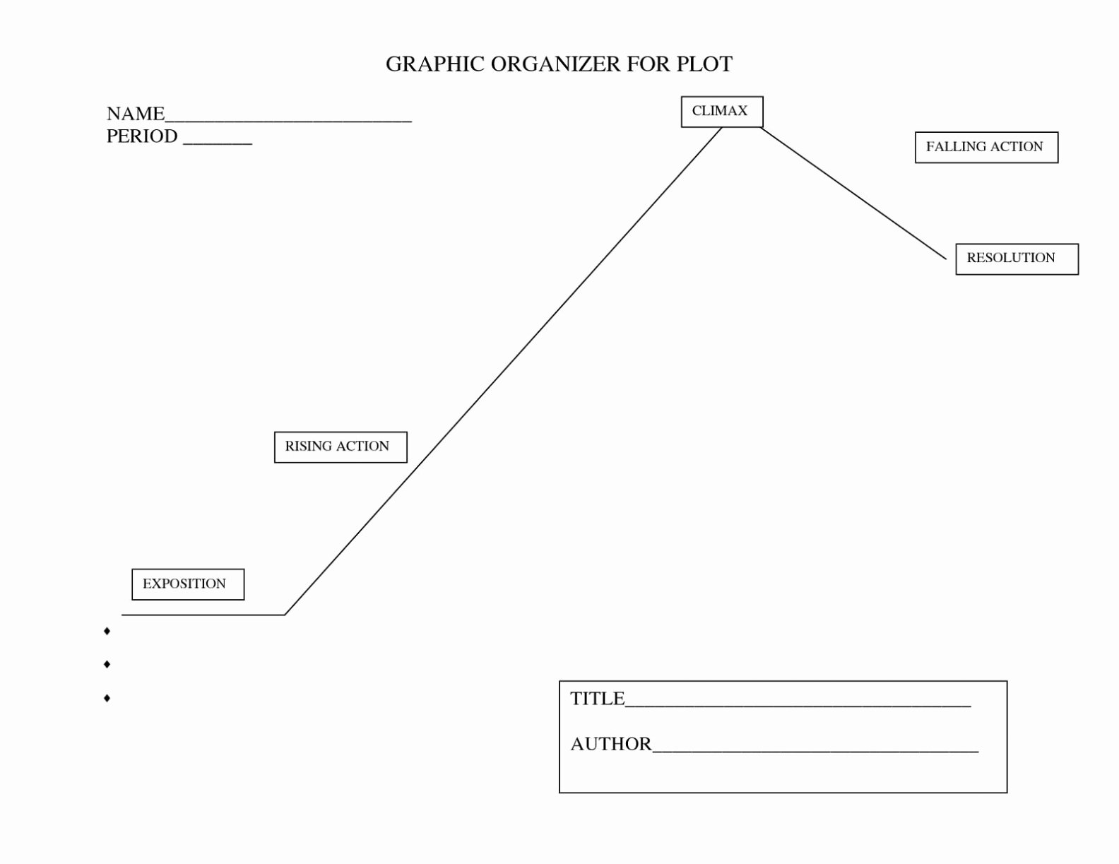 Blank Plot Diagram Template Lovely Plot Diagram Template Pdf