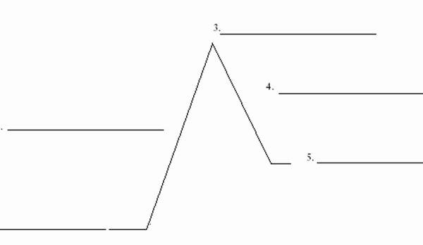 Blank Plot Diagram Template Luxury 27 Blank Plot Line Diagram Template