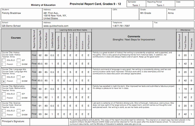 Blank Report Card Template Fresh the Tario Province Report Card Template