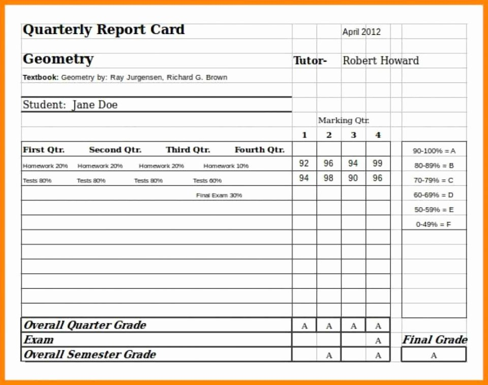 Blank Report Card Template Inspirational High School Report Card Template