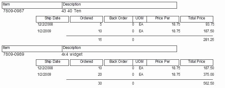 Blanket Purchase order Template Best Of Blanket Purchase order Template forms Free Samples