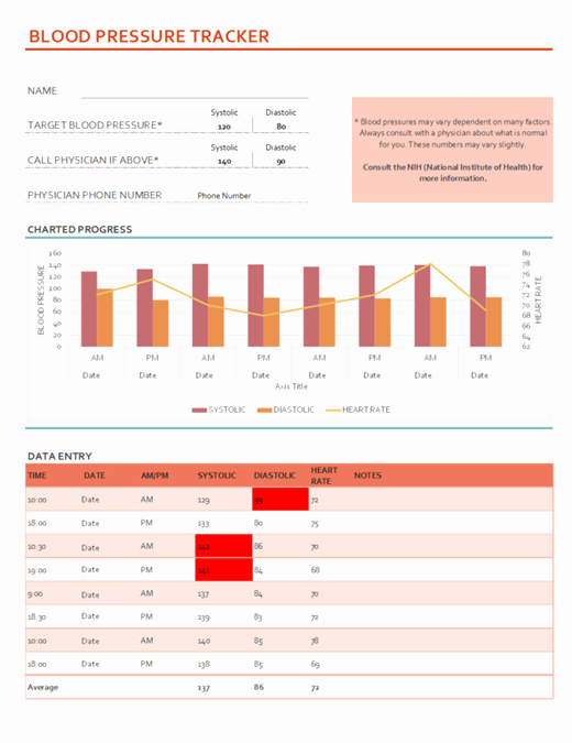 Blood Pressure Tracker Template Best Of Blood Pressure Tracker