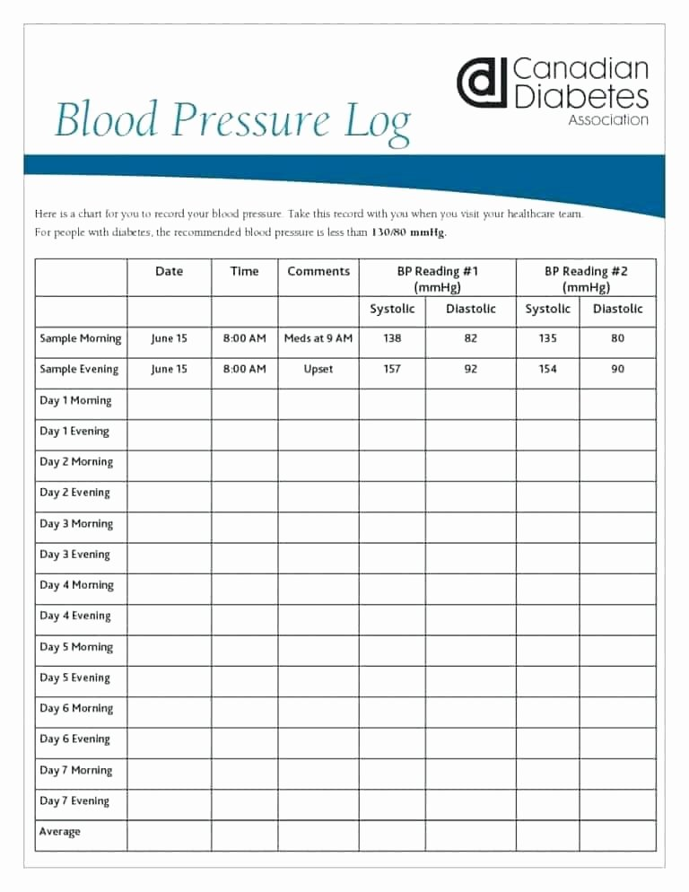 Blood Pressure Tracker Template Fresh Daily Time Tracking Spreadsheet Best Blood Pressure Log