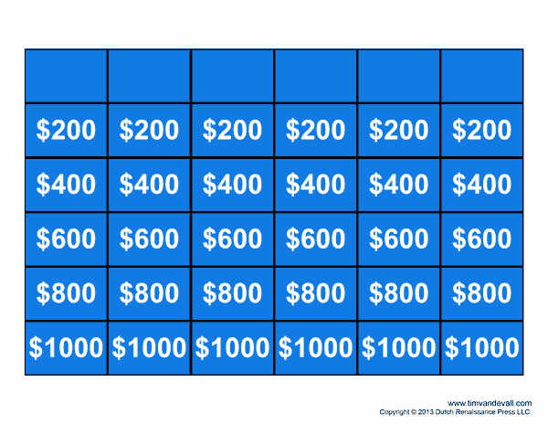 Board Game Template Powerpoint Elegant Free Jeopardy Template Make Your Own Jeopardy Game