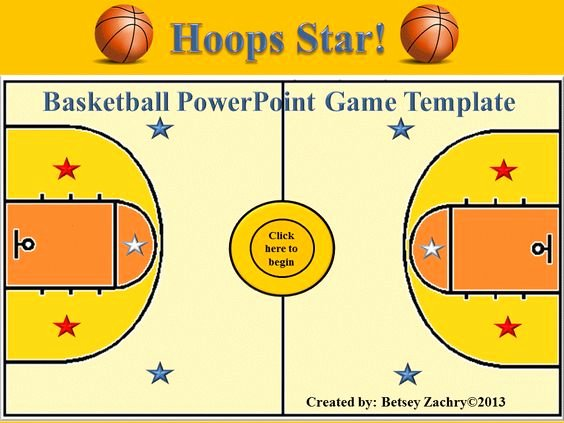 Board Game Template Powerpoint Lovely Question and Answer Basketball and Be Ready On Pinterest