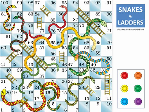 Board Game Template Powerpoint New Snakes and Ladders Call Centre Game Template