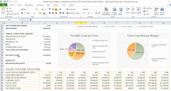 Break even Analysis Template Awesome Break even Analysis Template for Excel 2013 with Data