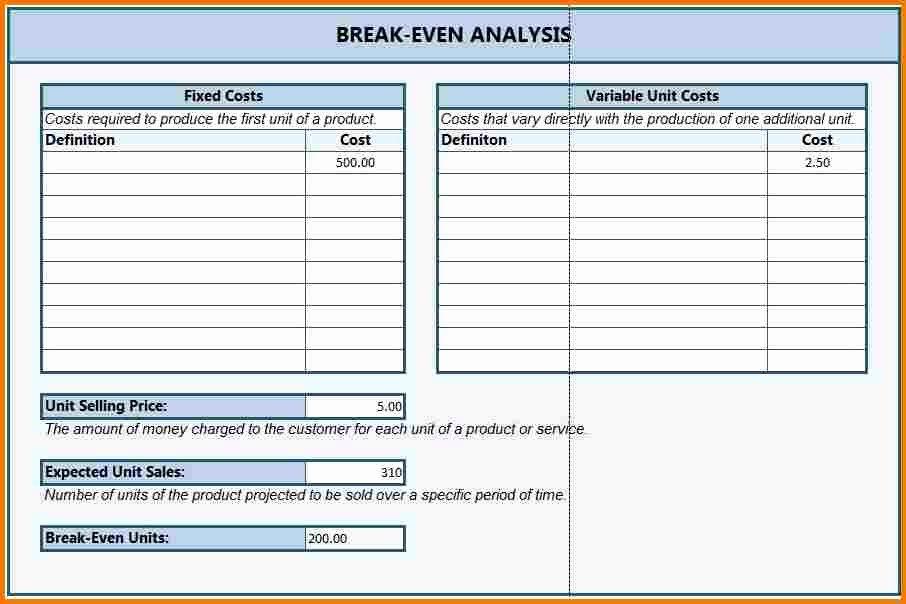 Break even Analysis Template Beautiful Break even Analysis Template