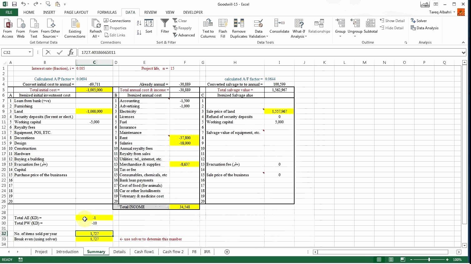 Break even Analysis Template Best Of Breakeven Analysis Excel Mughals