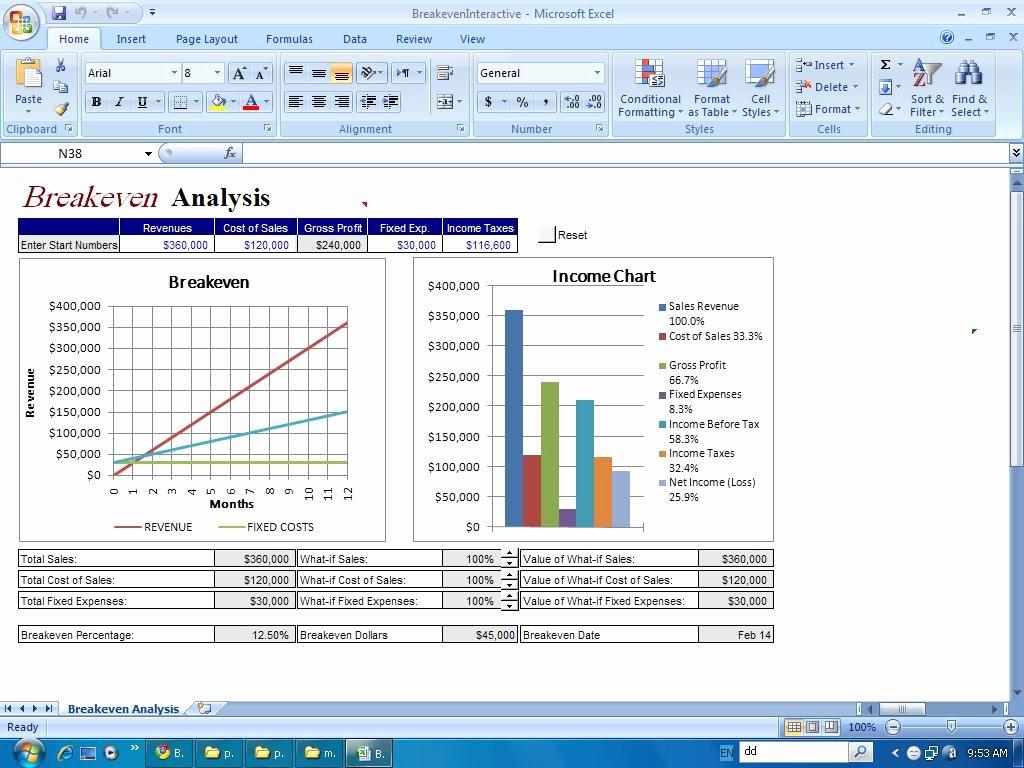 Break even Analysis Template New Financial Templates Break even Analysis