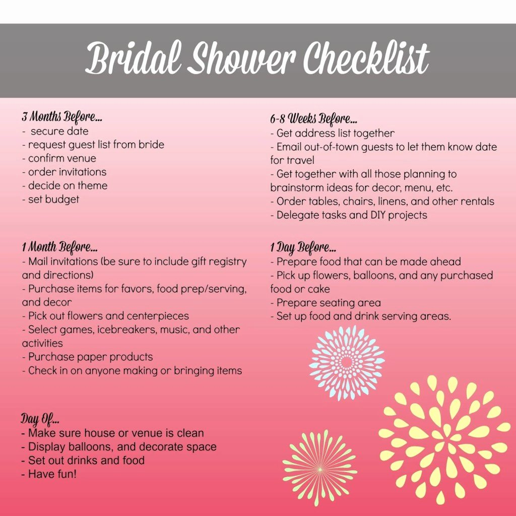 Bridal Shower Budget Template Lovely Bridal Shower Planning