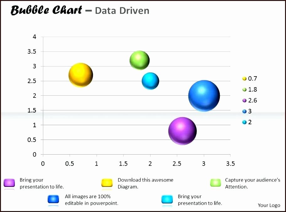 Bubble Chart Excel Template Luxury Bubble Chart Excel Template