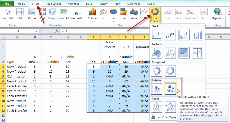 Bubble Chart Excel Template Luxury How to Plot Bubble Chart In Excel 2010 How to Create and