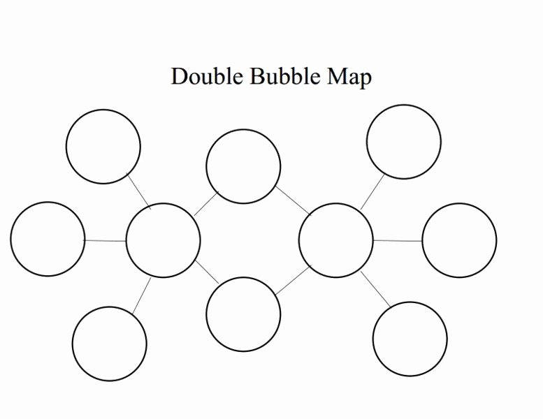 Bubble Map Template Word Beautiful with Double Bubble Map