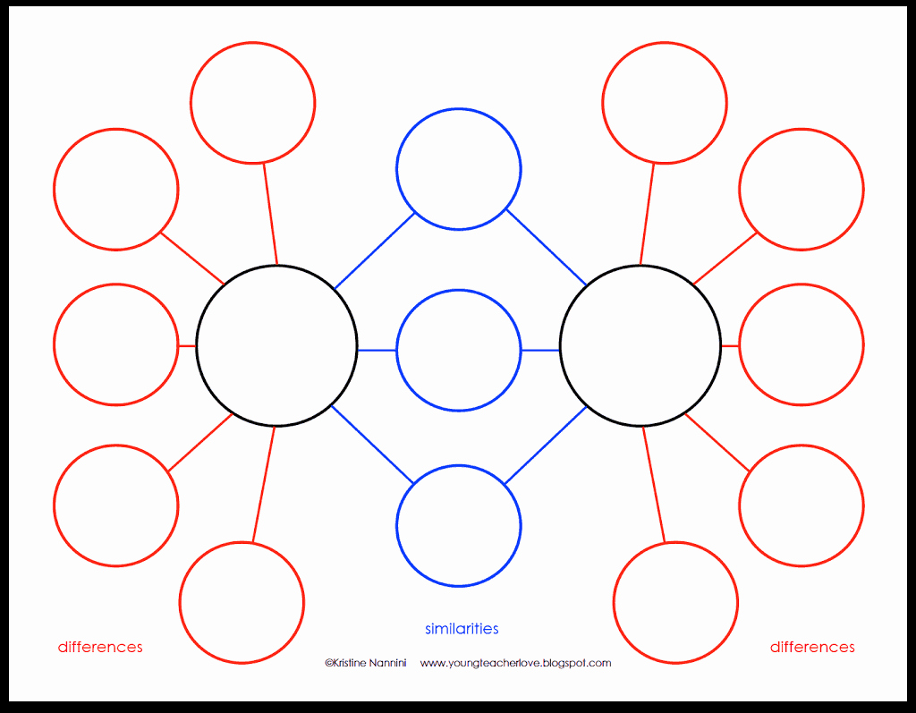 Bubble Map Template Word Fresh Pare and Contrast Two or More Characters In A Story