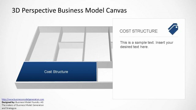 Business Canvas Template Ppt Beautiful 3d Perspective Business Model Canvas Powerpoint Template