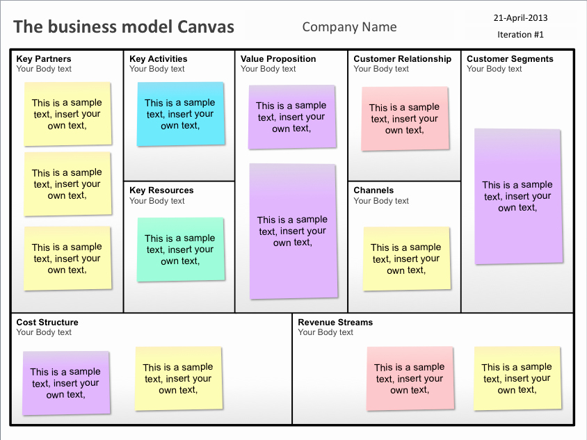 Business Canvas Template Ppt Beautiful Business Model Canvas Template