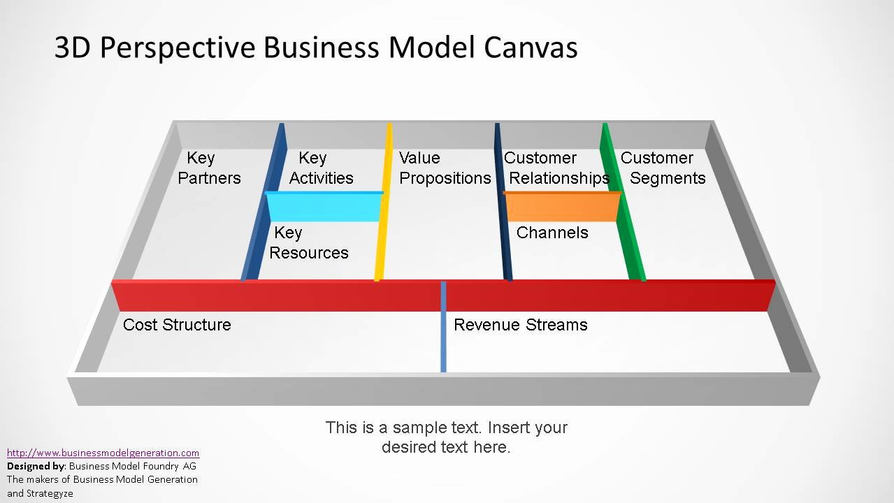 Business Canvas Template Ppt Best Of 3d Perspective Business Model Canvas Powerpoint Template