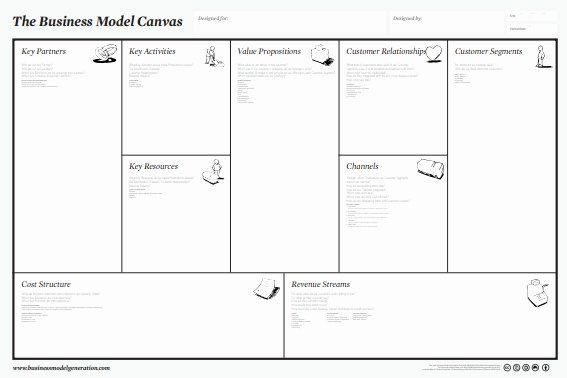 Business Canvas Template Ppt Elegant A Business Model Canvas Template for Open Fice and