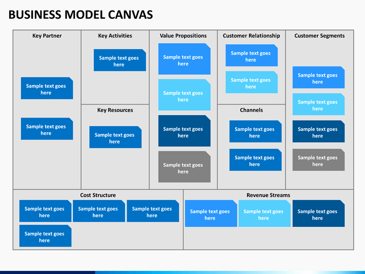 Business Canvas Template Ppt Inspirational Business Model Canvas Powerpoint Template