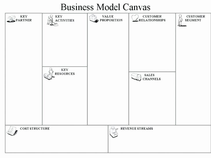 Business Canvas Template Ppt Inspirational Free Editable Business Model Canvas Powerpoint Template