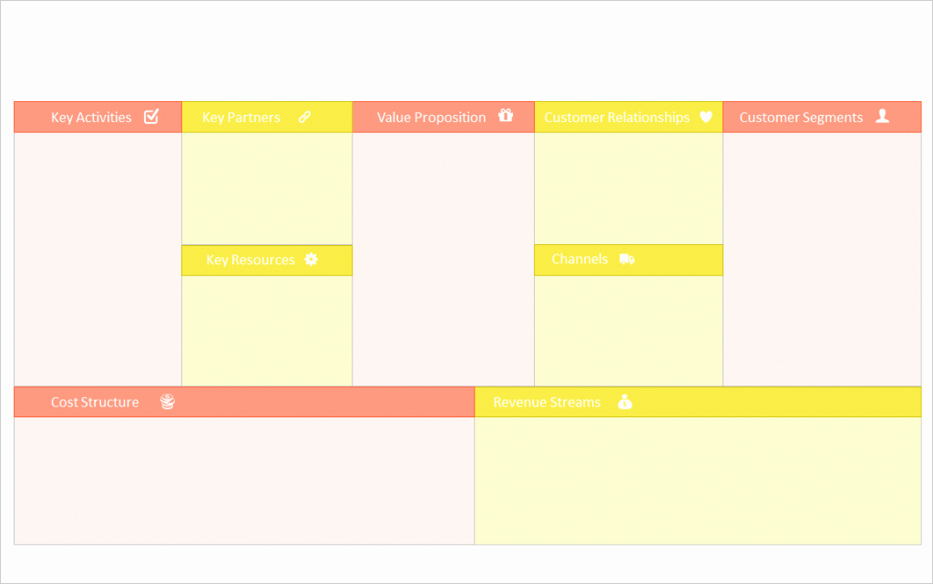Business Canvas Template Ppt Luxury Business Model Canvas Ppt Template [free & Editable]