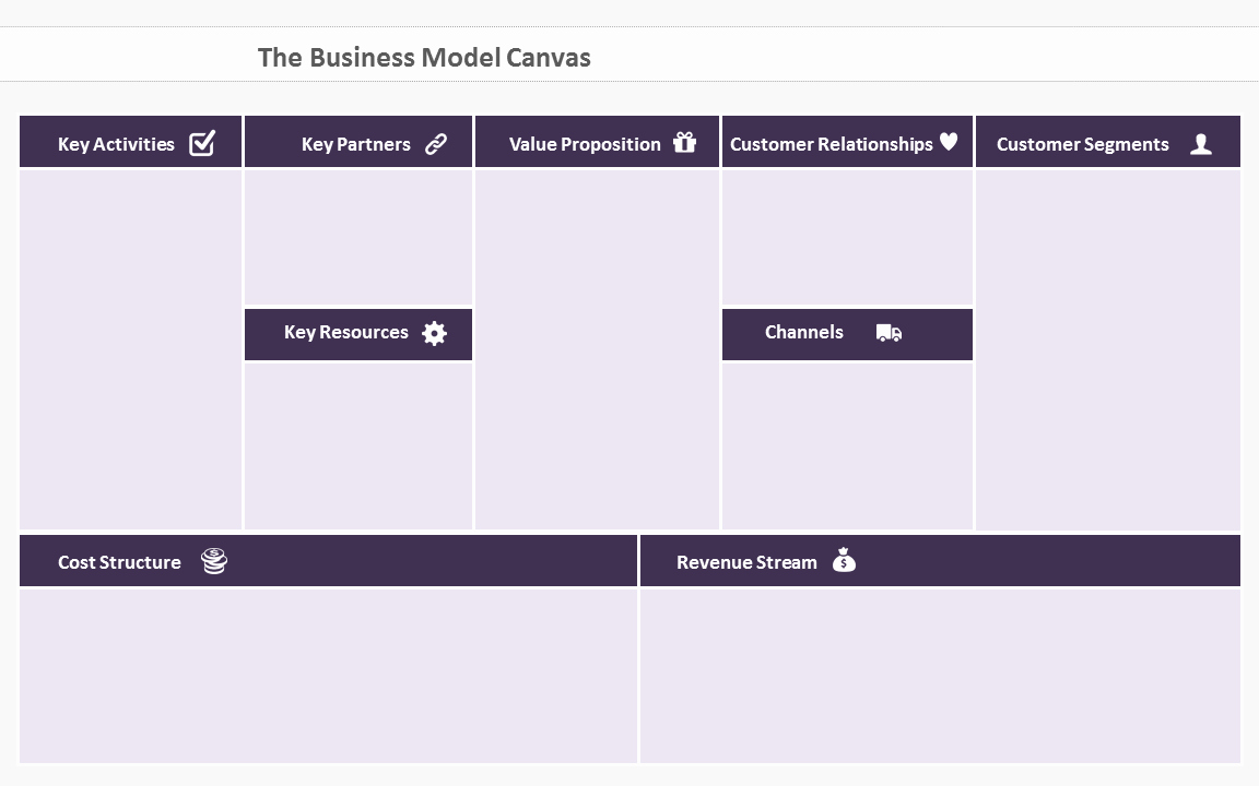 Business Canvas Template Ppt Unique Here's A Beautiful Business Model Canvas Ppt Template [free]