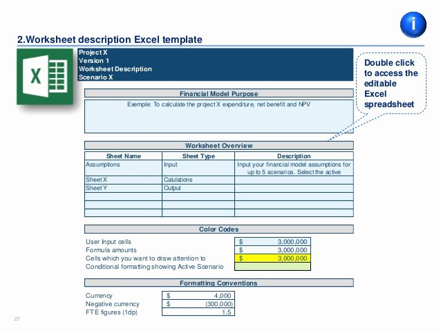 Business Case Template Excel Best Of Pro forma Annual Variable Input Popular Business Case