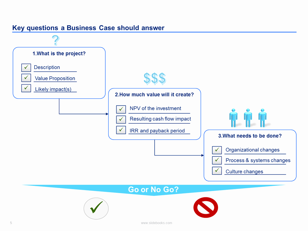 Business Case Template Ppt Elegant Download A Simple Business Case Template