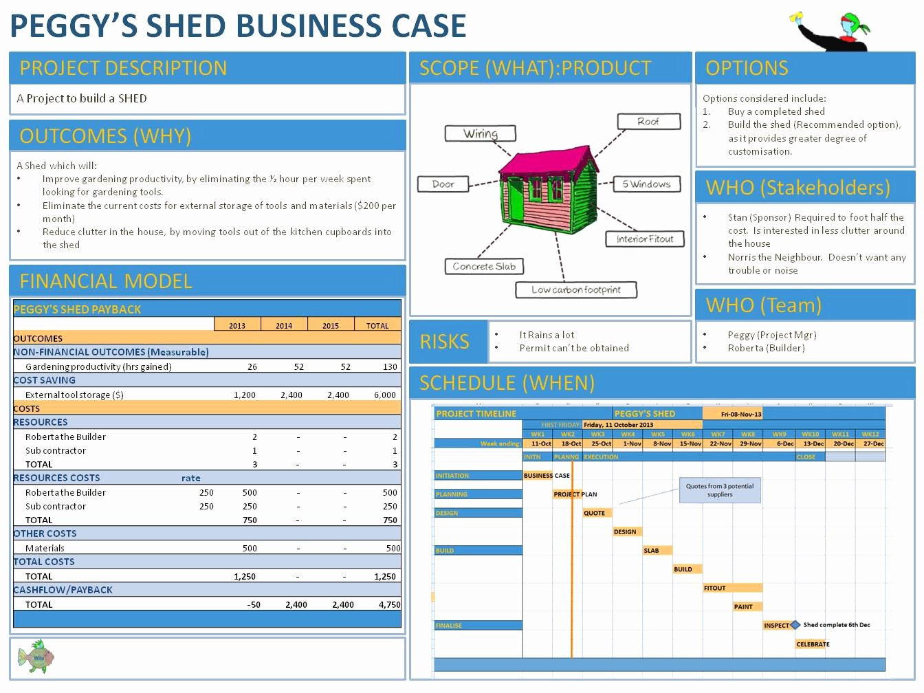Business Case Template Ppt Luxury Business Case Template