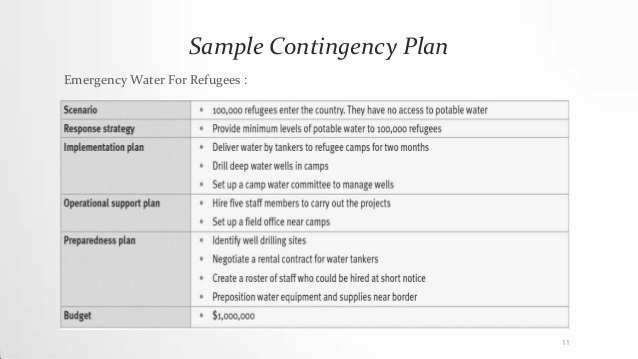 Business Contingency Plan Template Awesome Business Contingency Plan Sample – Business form Templates