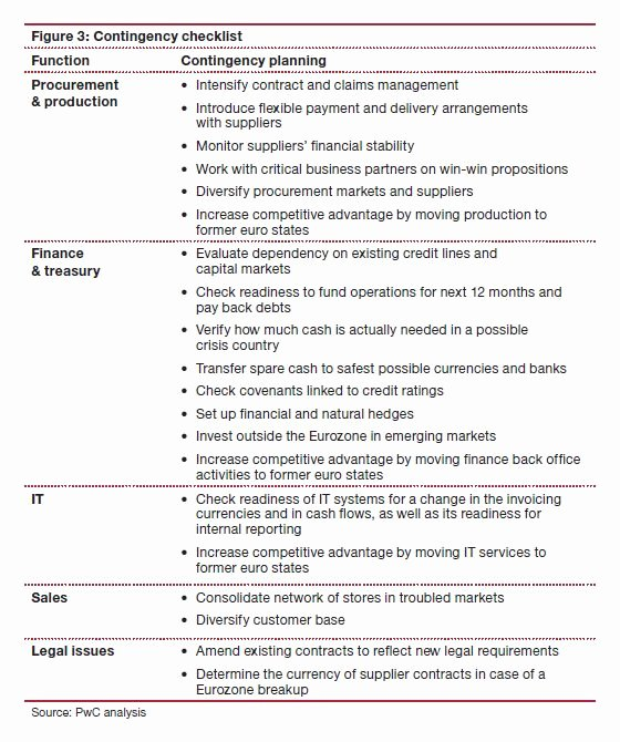 Business Contingency Plan Template Awesome Contingency Plan Example Google Search Hr