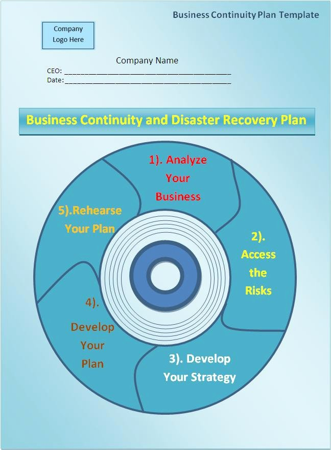 Business Contingency Plan Template Fresh Plan Templates
