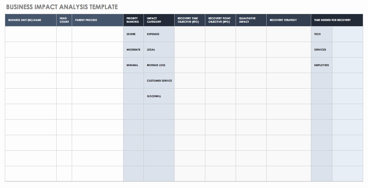 Business Impact Analysis Template Awesome Free Business Impact Analysis Templates Smartsheet