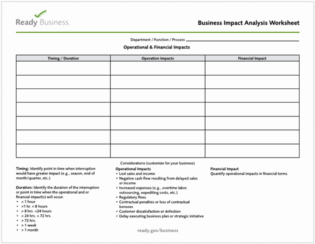 Business Impact Analysis Template Inspirational Impact Analysis Template 19 Examples for Excel Word