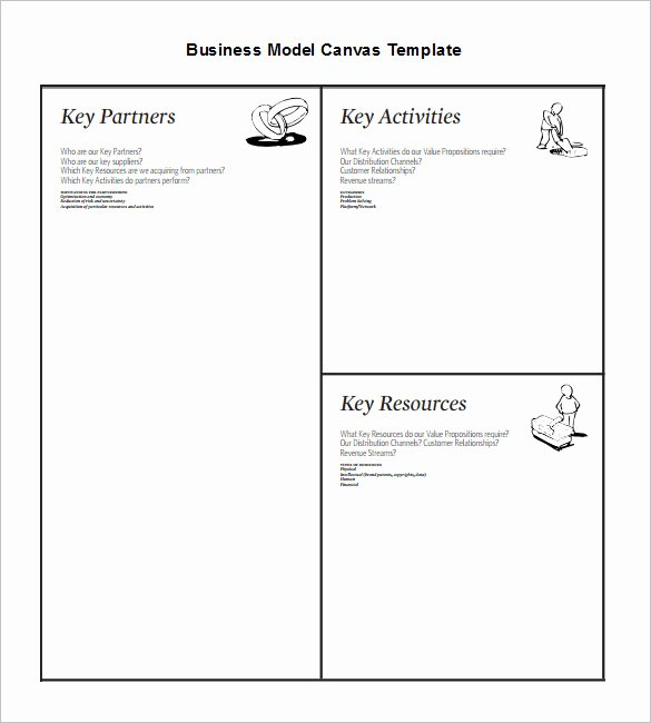 Business Model Template Word Awesome 20 Business Model Canvas Template Pdf Doc Ppt