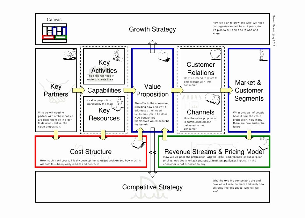Business Model Template Word Beautiful Business Model Canvas Template – 20 Free Word Excel Pdf