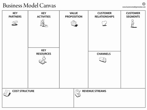 Business Model Template Word Beautiful Lean Start Up