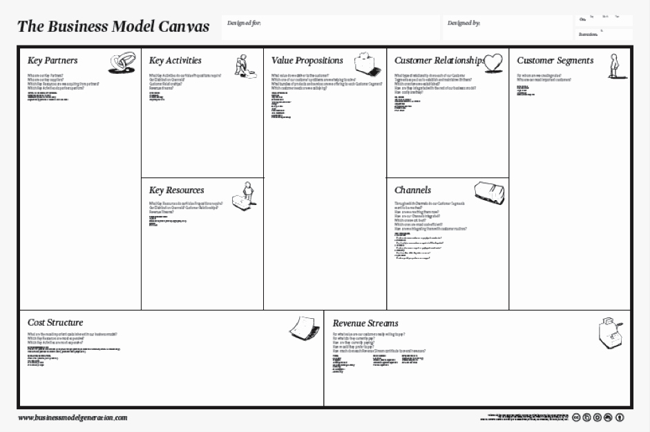 Business Model Template Word Elegant Business Model Business Model Canvas Template Word