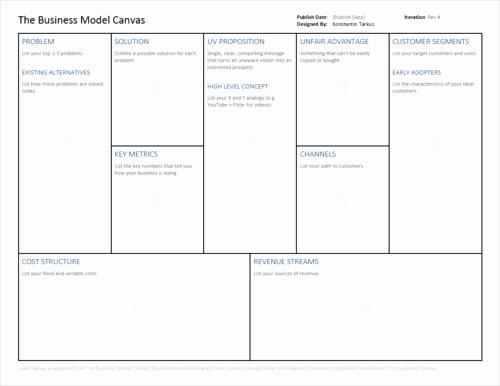 Business Model Template Word Elegant Tarkus S Tech Blog