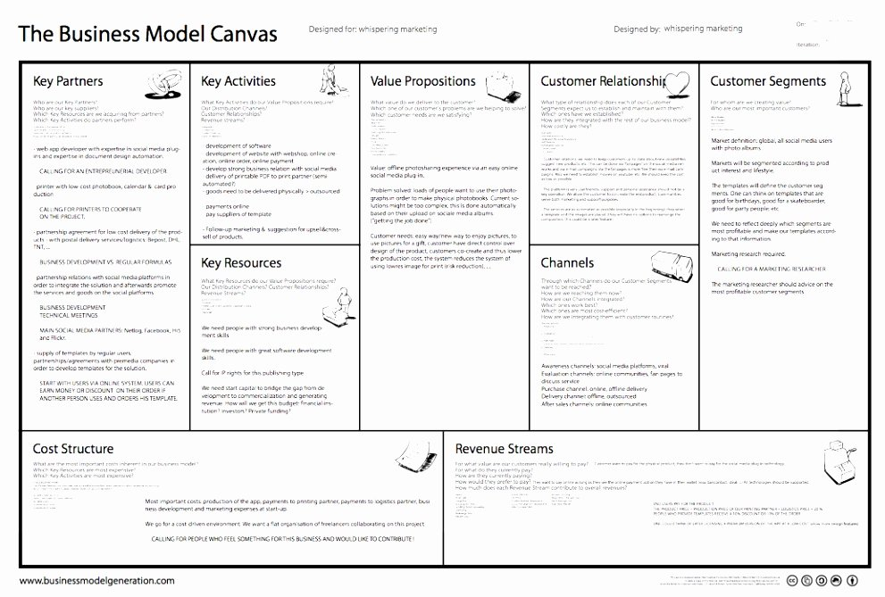 Business Model Template Word Inspirational 7 Business Model Generation Canvas Template Rtbty