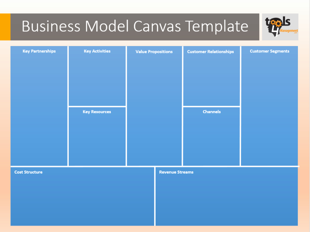 Business Model Template Word Lovely Business Model Template