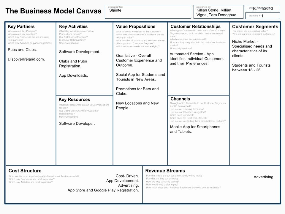 Business Model Template Word New Killian Stone