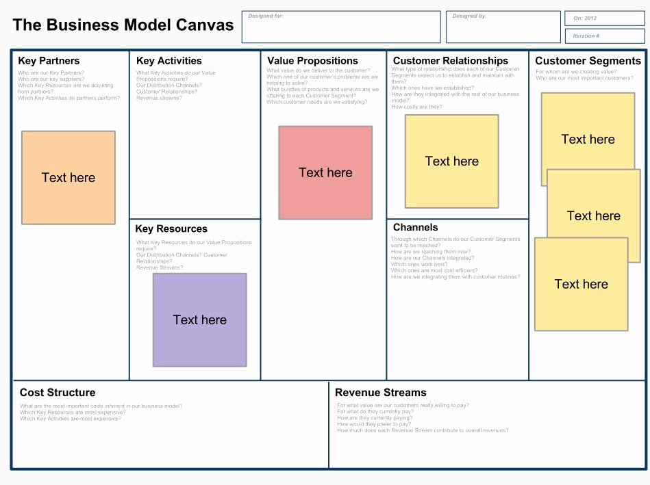 Business Model Template Word Unique Business Model Template