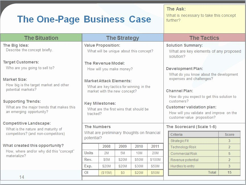 Business One Sheet Template Fresh How to Create A Business Case Template Adktrigirl