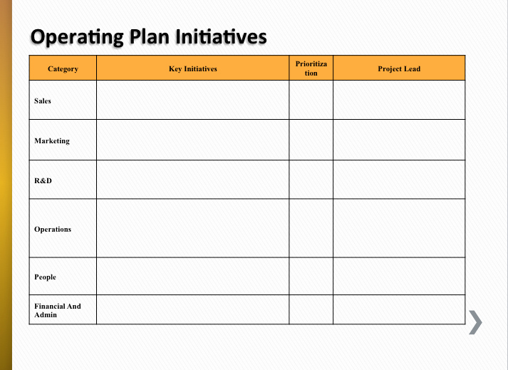 Business Operational Plan Template Best Of Operational Plan Template Excel